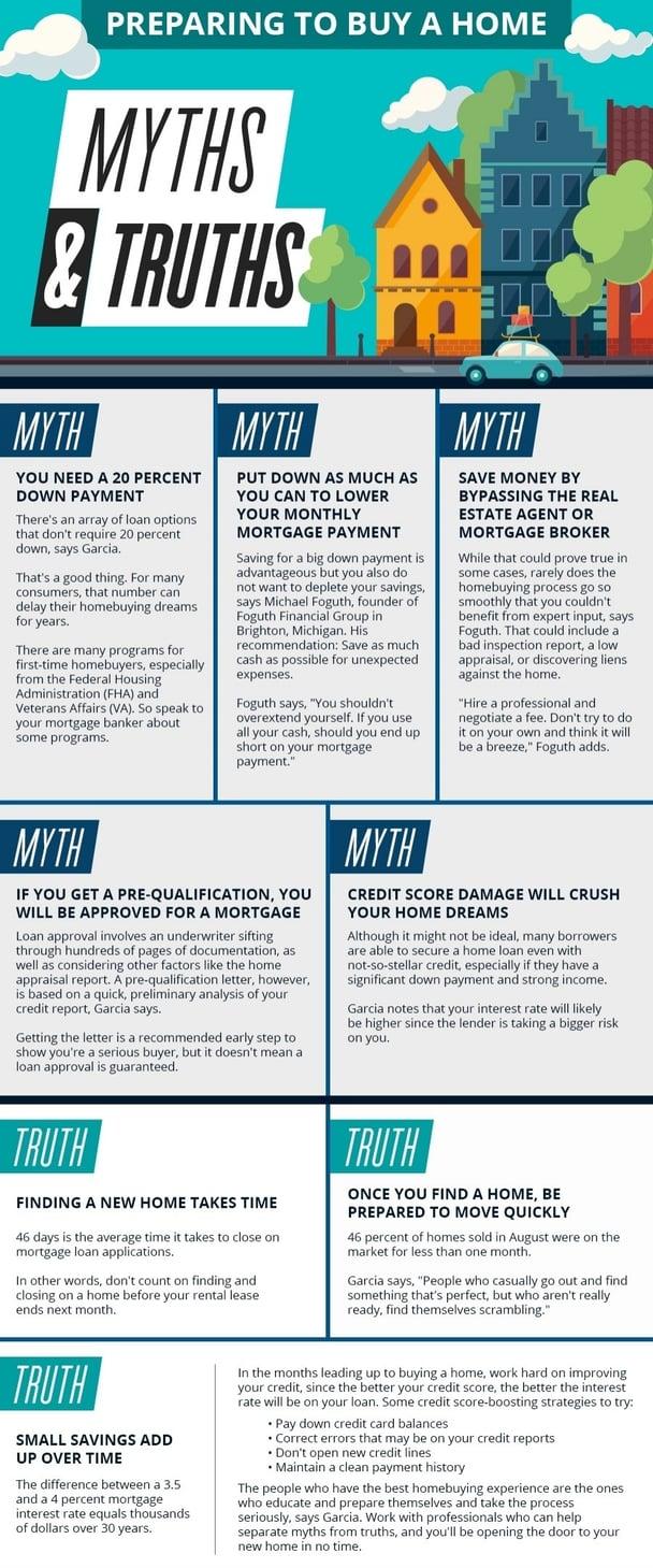 011817-homebuying-myths_sec-info-355016-edited.jpg