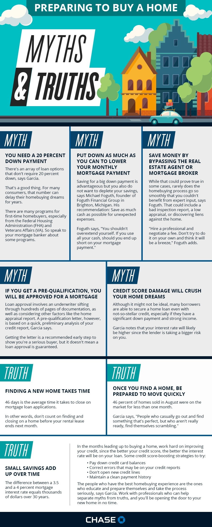011817-homebuying-myths_sec-info.jpg